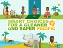 Making smart choices for a cleaner and safer Pacific